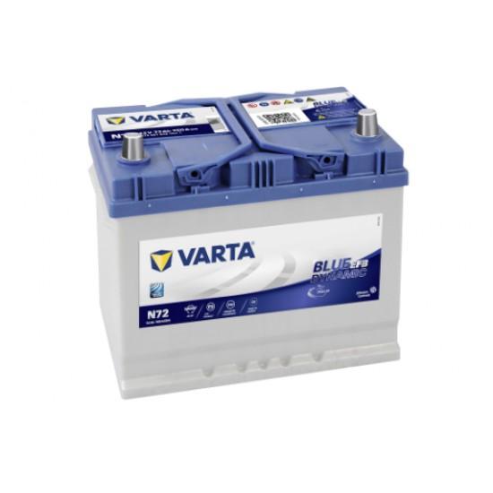 Μπαταρία Varta N72 Blue Dynamic - EFB | 572 501 076 | 72AH / Volt:12 / EN:760 / Πολικότητα: Δεξιά το +
